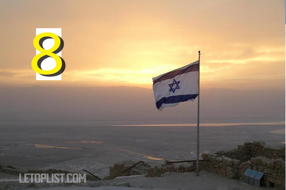 les armése les plus puissantes - Israel