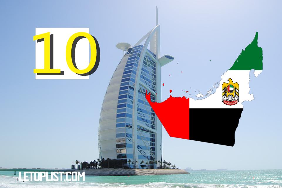 armées les plus puissantEs - UAE