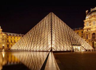 Les musées les plus célèbres