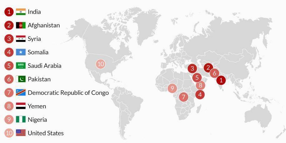 les pays les plus dangereux pour les femmes