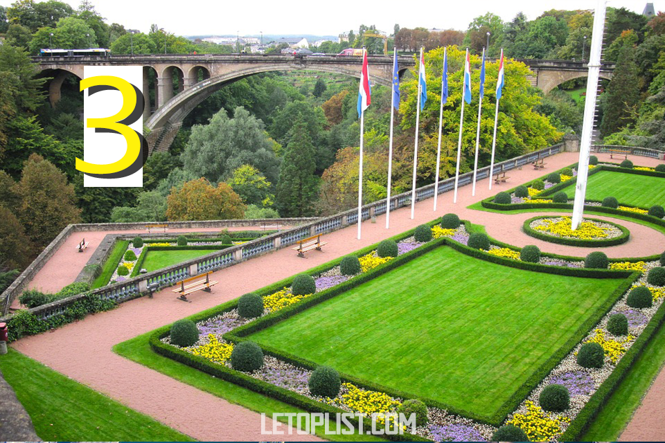 pays les plus riches du monde, Luxembourg