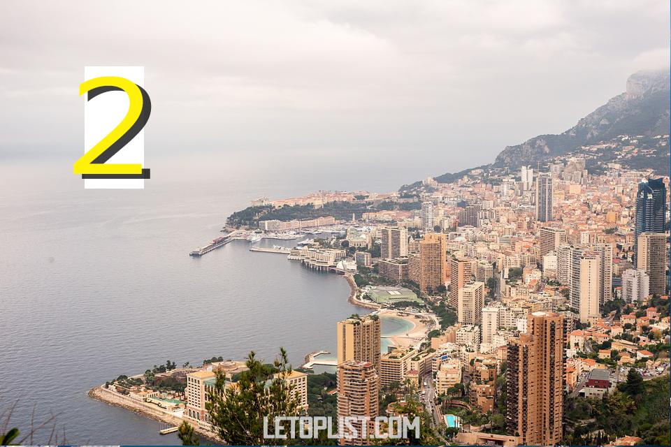 pays les plus riches du monde, Monaco