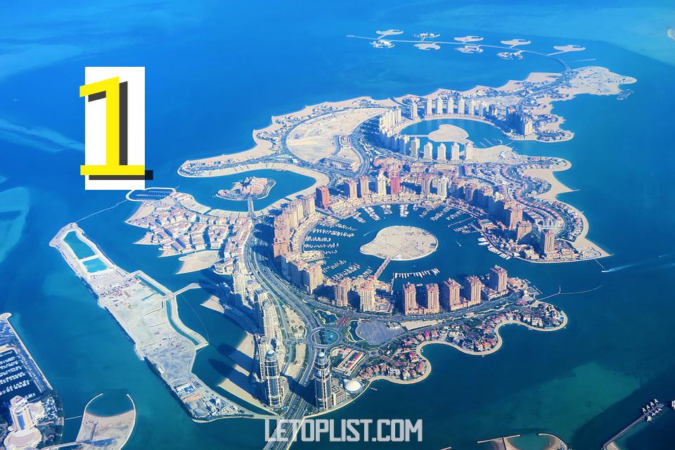 pays les plus riches du monde, Qatar
